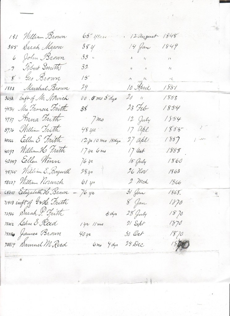"Page 2 of the interment record which provided the ""age at death"" and interment date."